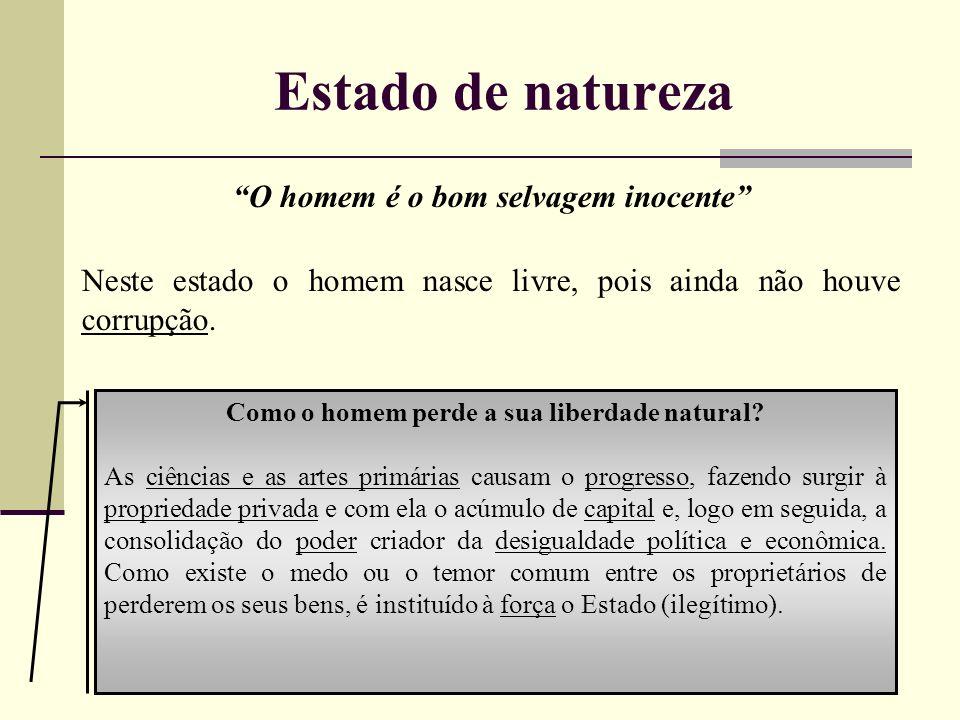 Estado de natureza O homem é o bom selvagem inocente Neste estado o homem nasce livre, pois ainda não houve corrupção. Como o homem perde a sua liberd