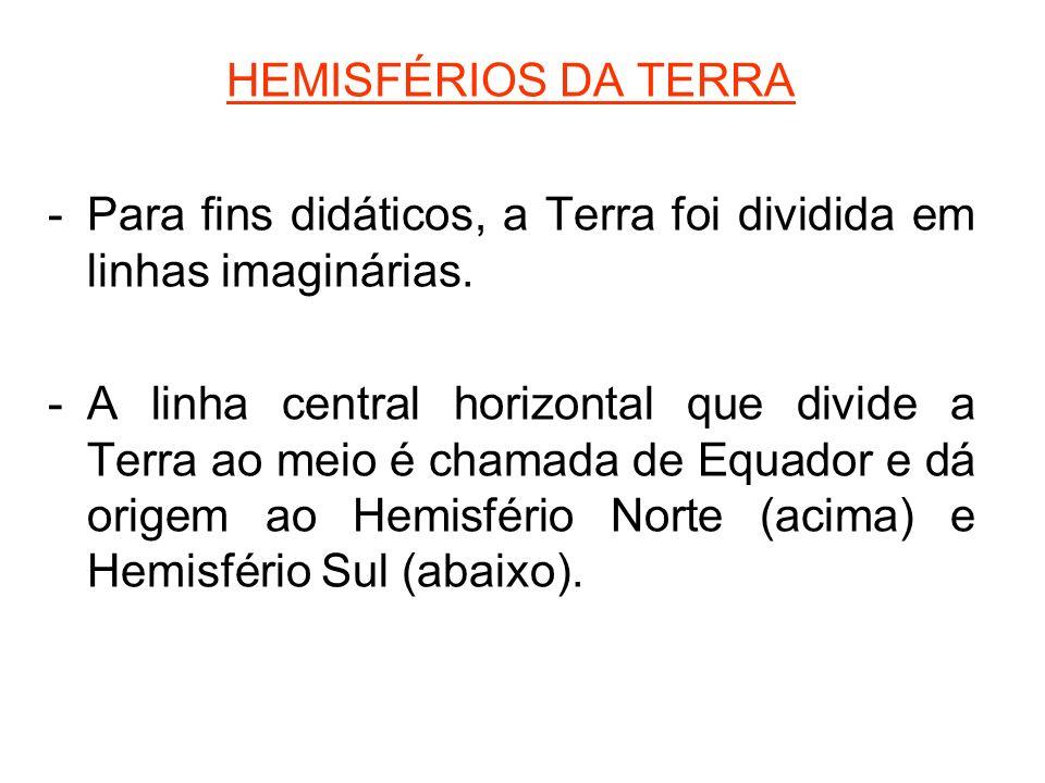 HEMISFÉRIOS DA TERRA -Para fins didáticos, a Terra foi dividida em linhas imaginárias. -A linha central horizontal que divide a Terra ao meio é chamad