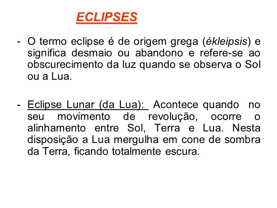 -O termo eclipse é de origem grega (ékleipsis) e significa desmaio ou abandono e refere-se ao obscurecimento da luz quando se observa o Sol ou a Lua.