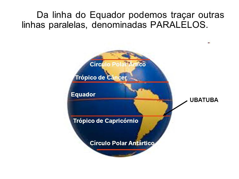 Da linha do Equador podemos traçar outras linhas paralelas, denominadas PARALELOS. Equador Trópico de Câncer Trópico de Capricórnio Círculo Polar Antá