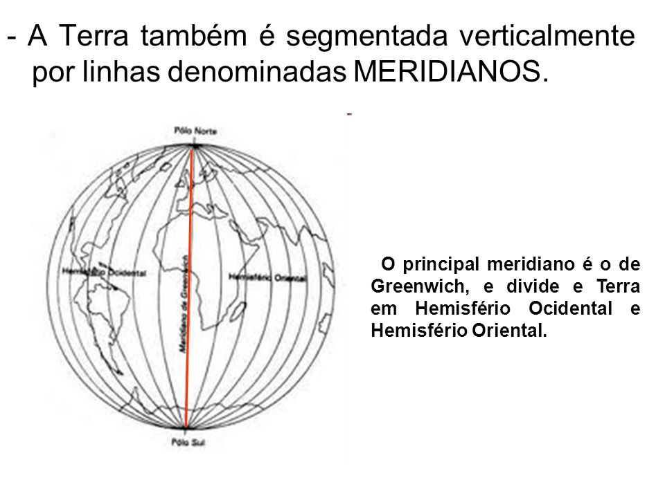 As estações do ano se originam de 2 fatores: a)A inclinação do eixo da Terra.