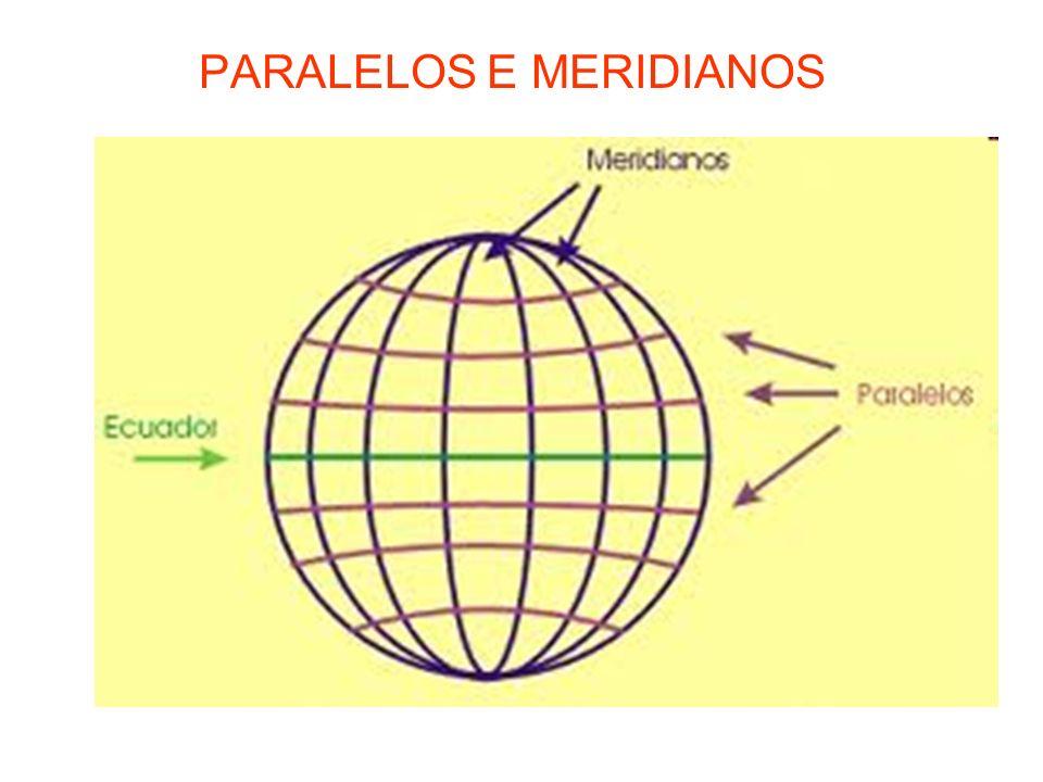 Paralelos e meridianos em conjunto auxiliam na localização de objetos no globo terrestre, como navios e aviões por meio do GPS (sistema de posicionamento global).