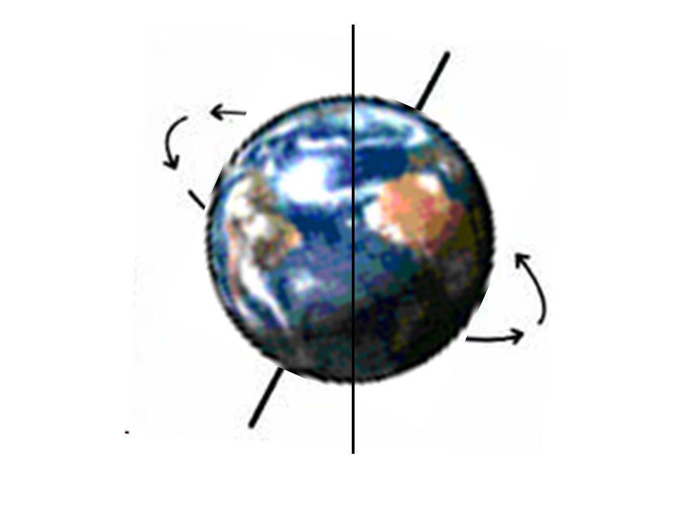 -Há outras duas posições ocupadas pela Terra que faz com que parte dos hemisférios tenham uma porção mais iluminadas que outras.