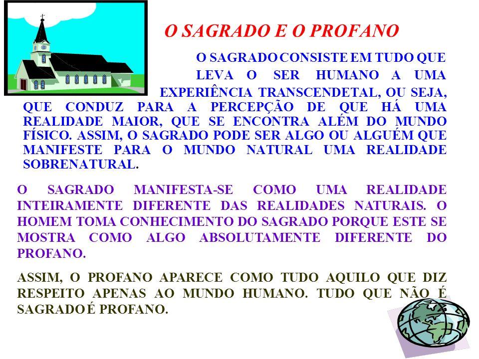 ELEMENTOS CONSTITUTIVOS DA RELIGIÃO DOUTRINA: AS CRENÇAS E AS VERDADES (DOGMA); RITOS: AS CERIMÔNIAS LITÚRGICAS; ÉTICA: AS LEIS E NORMAS; COMUNIDADE: A REUNIÃO DOS FIÉIS; EU-TU: O RELACIONAMENTO PESSOAL COM O TRANSCENDENTE.