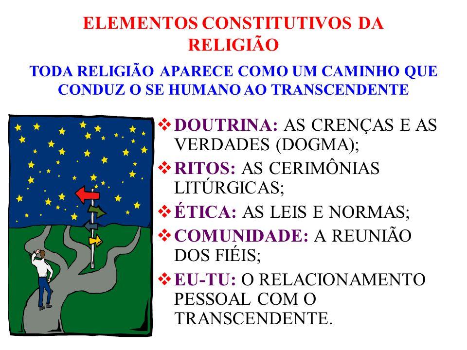 ELEMENTOS CONSTITUTIVOS DA RELIGIÃO DOUTRINA: AS CRENÇAS E AS VERDADES (DOGMA); RITOS: AS CERIMÔNIAS LITÚRGICAS; ÉTICA: AS LEIS E NORMAS; COMUNIDADE:
