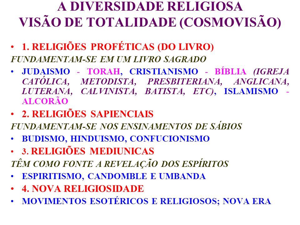 A DIVERSIDADE RELIGIOSA VISÃO DE TOTALIDADE (COSMOVISÃO) 1. RELIGIÕES PROFÉTICAS (DO LIVRO) FUNDAMENTAM-SE EM UM LIVRO SAGRADO JUDAISMO - TORAH, CRIST
