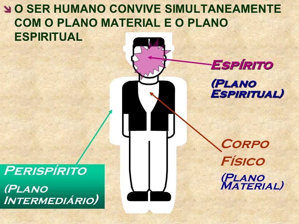 ATUAÇÃO DOS ESPÍRITOS SOBRE A MATÉRIA Kardec explica como se dá a atuação do espírito sobre a matéria, baseado na existência do perispíritoESPÍRITO PE