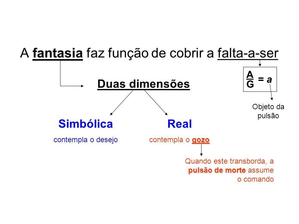 A fantasia faz função de cobrir a falta-a-ser Duas dimensões Simbólica contempla o desejo Real gozo contempla o gozo pulsão de morte Quando este transborda, a pulsão de morte assume o comando AGAG = a Objeto da pulsão