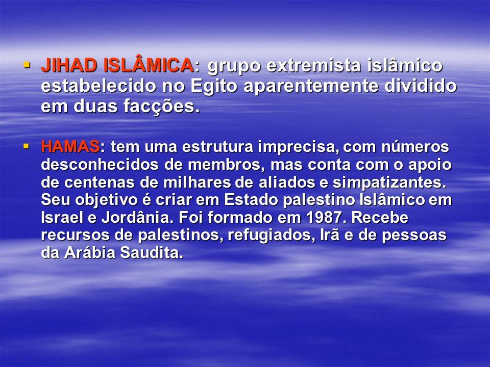 JIHAD ISLÂMICA: grupo extremista islâmico estabelecido no Egito aparentemente dividido em duas facções. JIHAD ISLÂMICA: grupo extremista islâmico esta