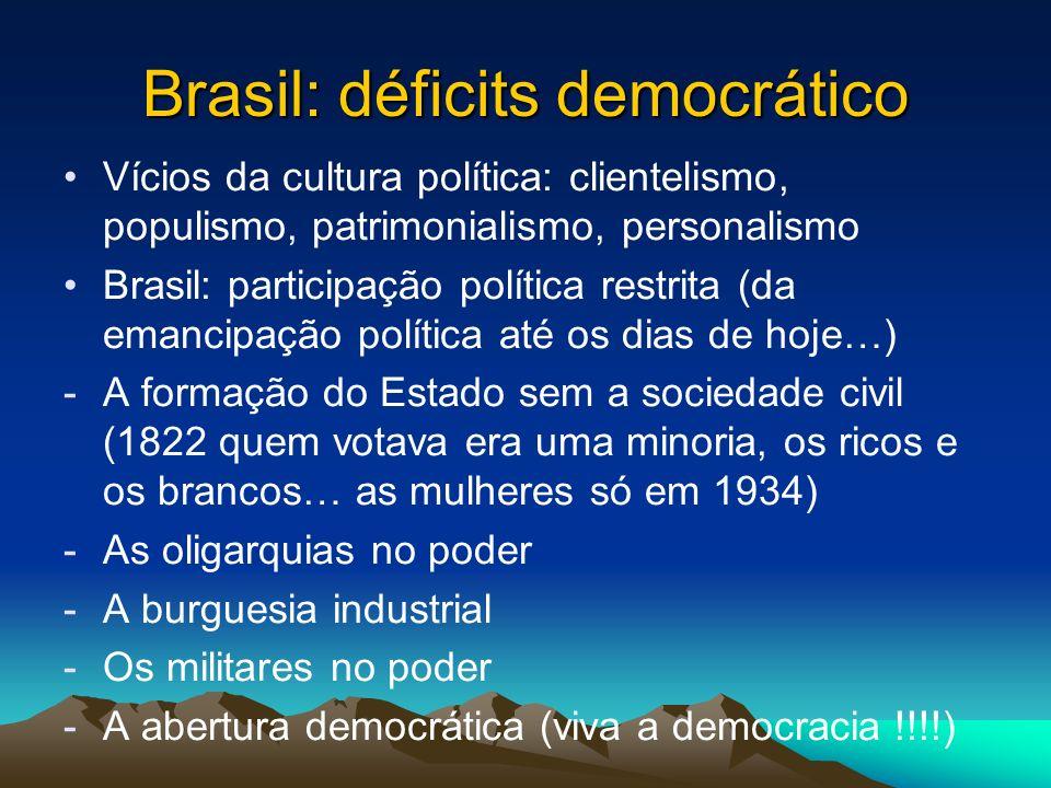 Brasil: déficits democrático Vícios da cultura política: clientelismo, populismo, patrimonialismo, personalismo Brasil: participação política restrita