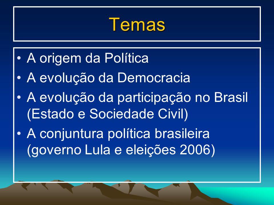 Temas A origem da Política A evolução da Democracia A evolução da participação no Brasil (Estado e Sociedade Civil) A conjuntura política brasileira (