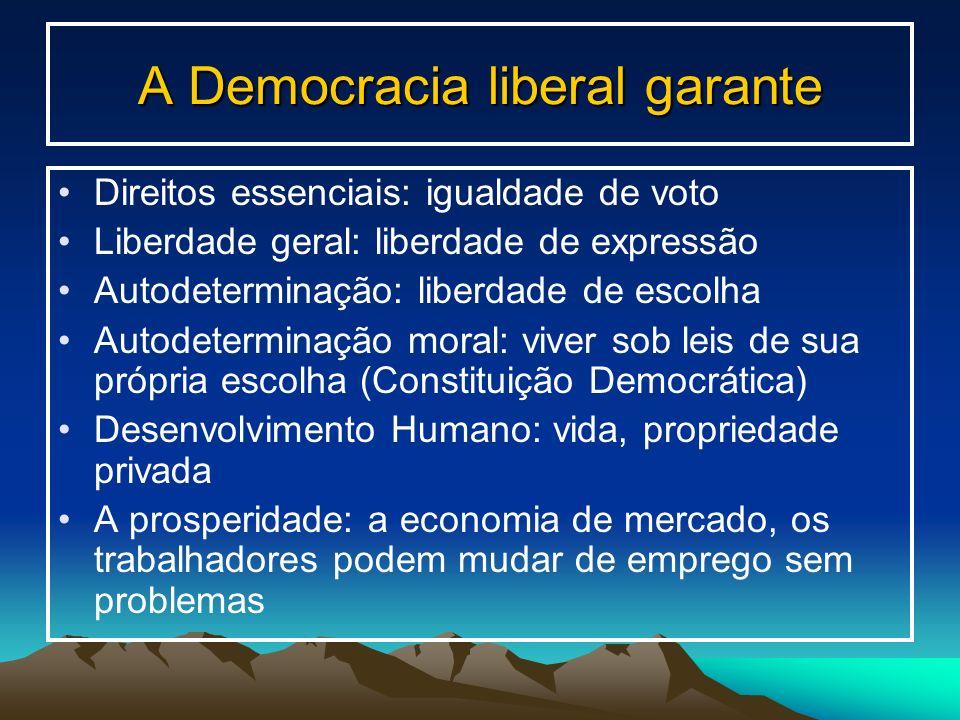 A Democracia liberal garante Direitos essenciais: igualdade de voto Liberdade geral: liberdade de expressão Autodeterminação: liberdade de escolha Aut