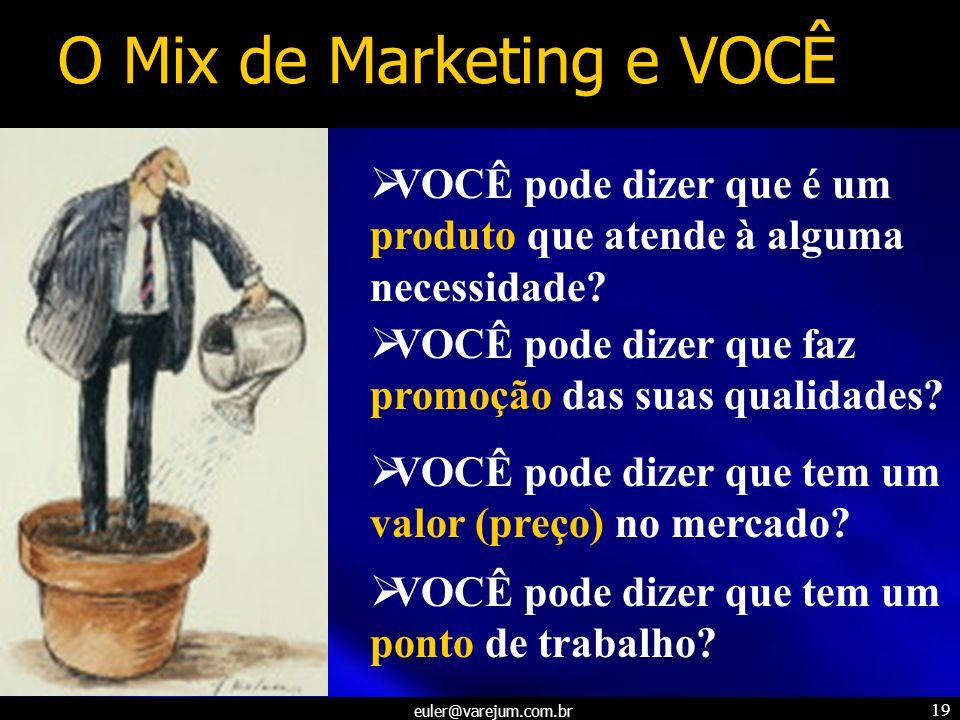 euler@varejum.com.br 19 O Mix de Marketing e VOCÊ VOCÊ pode dizer que faz promoção das suas qualidades? VOCÊ pode dizer que tem um valor (preço) no me