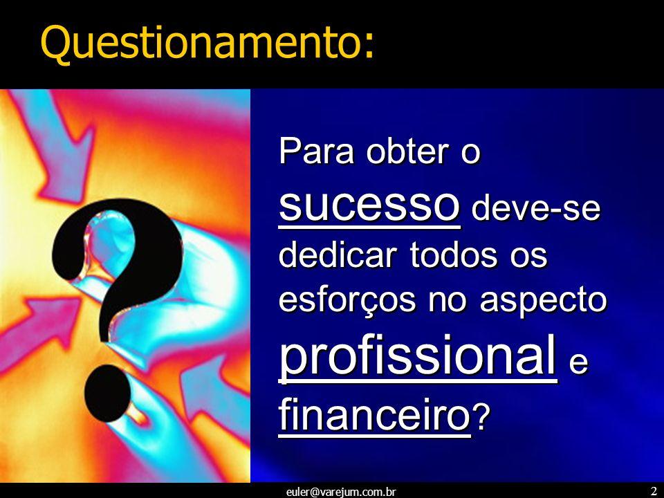 2 Para obter o sucesso deve-se dedicar todos os esforços no aspecto profissional e financeiro ? Questionamento: