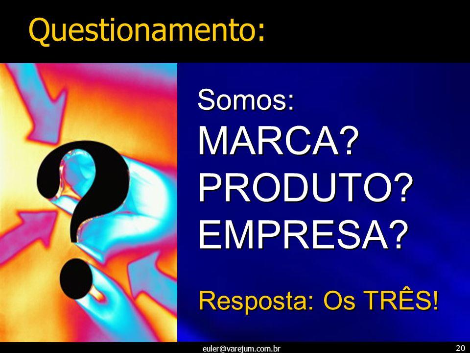 euler@varejum.com.br 20 Somos: MARCA? PRODUTO? EMPRESA? Somos: MARCA? PRODUTO? EMPRESA? Questionamento: Resposta: Os TRÊS!