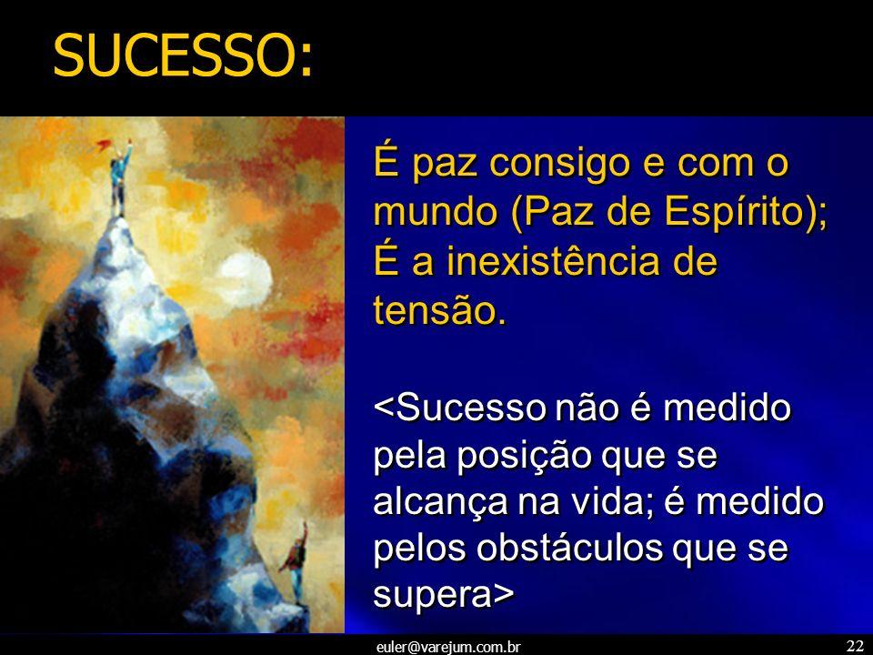 euler@varejum.com.br 22 É paz consigo e com o mundo (Paz de Espírito); É a inexistência de tensão. É paz consigo e com o mundo (Paz de Espírito); É a