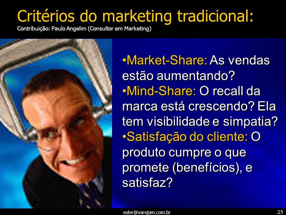 euler@varejum.com.br 25 Market-Share: As vendas estão aumentando? Mind-Share: O recall da marca está crescendo? Ela tem visibilidade e simpatia? Satis