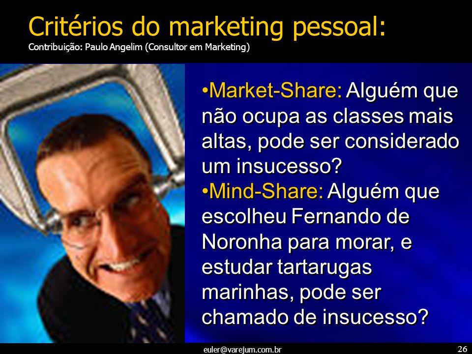 euler@varejum.com.br 26 Market-Share: Alguém que não ocupa as classes mais altas, pode ser considerado um insucesso? Mind-Share: Alguém que escolheu F