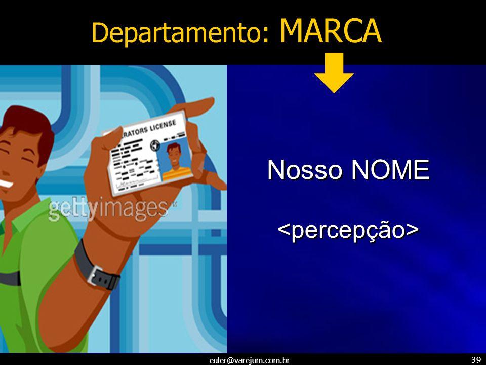 euler@varejum.com.br 39 Departamento: MARCA Nosso NOME Nosso NOME