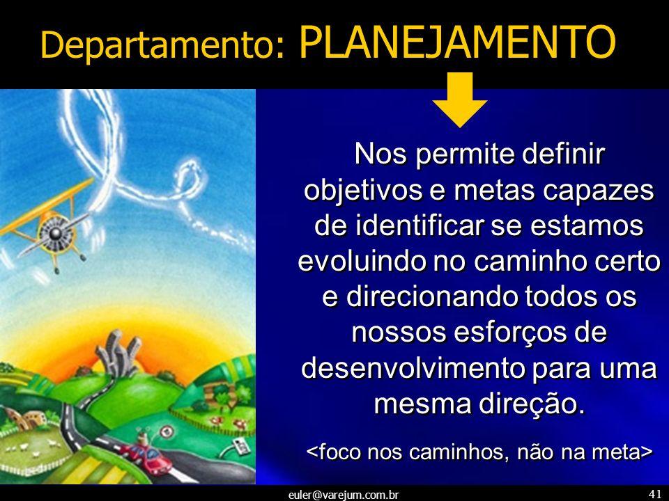 euler@varejum.com.br 41 Departamento: PLANEJAMENTO Nos permite definir objetivos e metas capazes de identificar se estamos evoluindo no caminho certo
