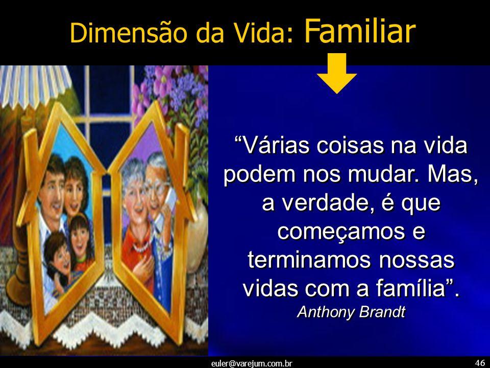 euler@varejum.com.br 46 Dimensão da Vida: Familiar Várias coisas na vida podem nos mudar. Mas, a verdade, é que começamos e terminamos nossas vidas co