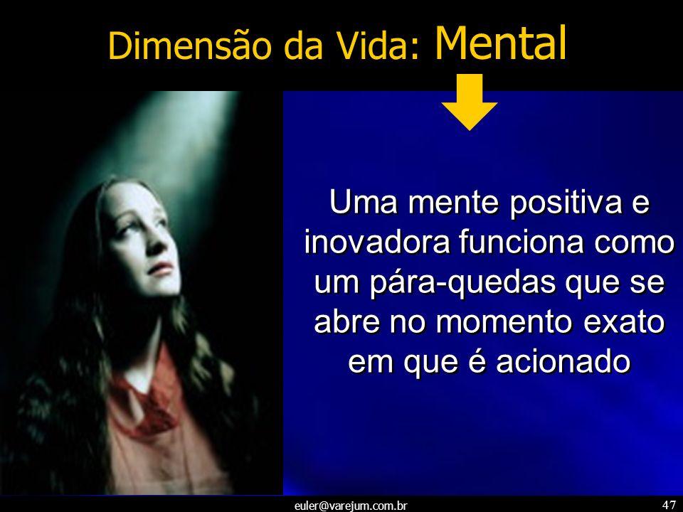 euler@varejum.com.br 47 Dimensão da Vida: Mental Uma mente positiva e inovadora funciona como um pára-quedas que se abre no momento exato em que é aci
