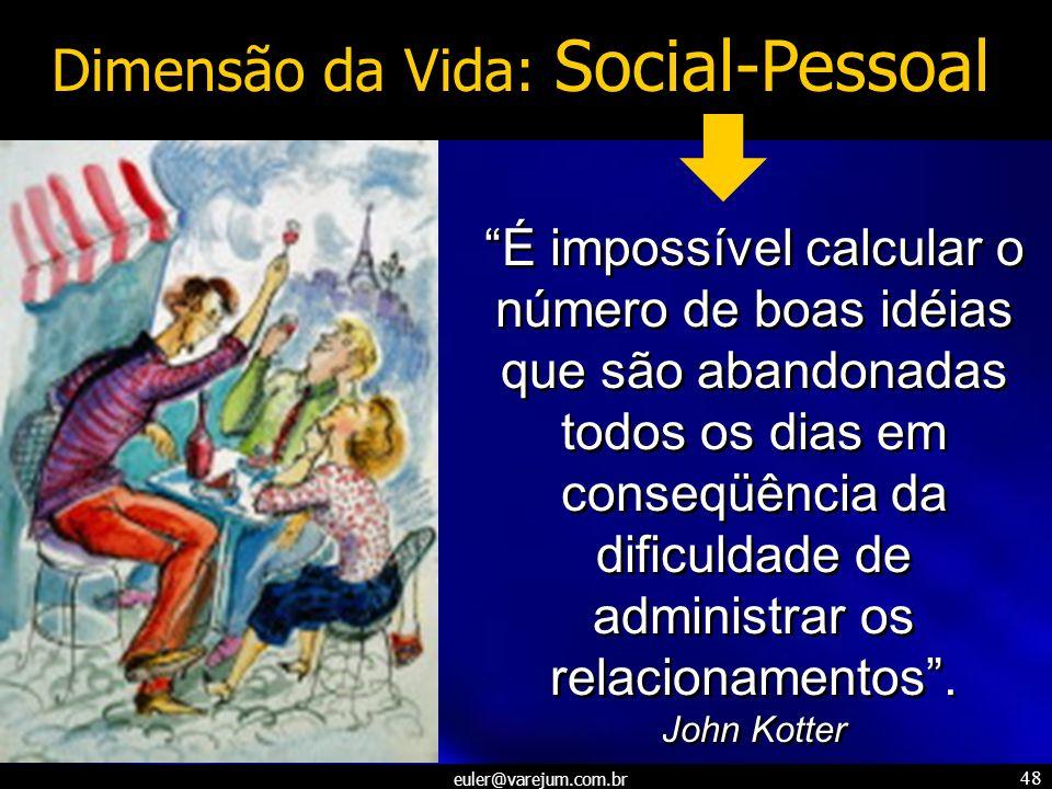euler@varejum.com.br 48 Dimensão da Vida: Social-Pessoal É impossível calcular o número de boas idéias que são abandonadas todos os dias em conseqüênc
