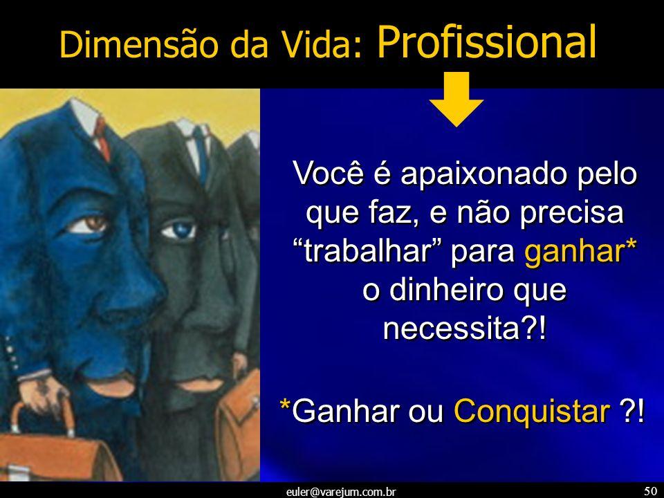 euler@varejum.com.br 50 Dimensão da Vida: Profissional Você é apaixonado pelo que faz, e não precisa trabalhar para ganhar* o dinheiro que necessita?!