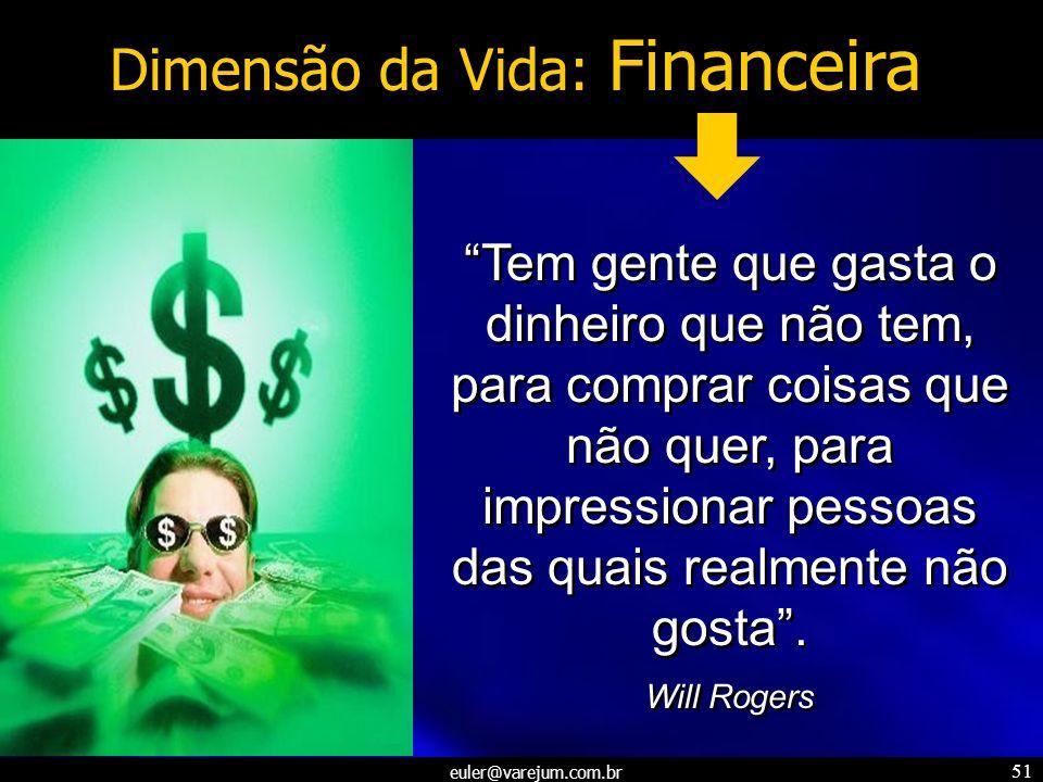 euler@varejum.com.br 51 Dimensão da Vida: Financeira Tem gente que gasta o dinheiro que não tem, para comprar coisas que não quer, para impressionar p