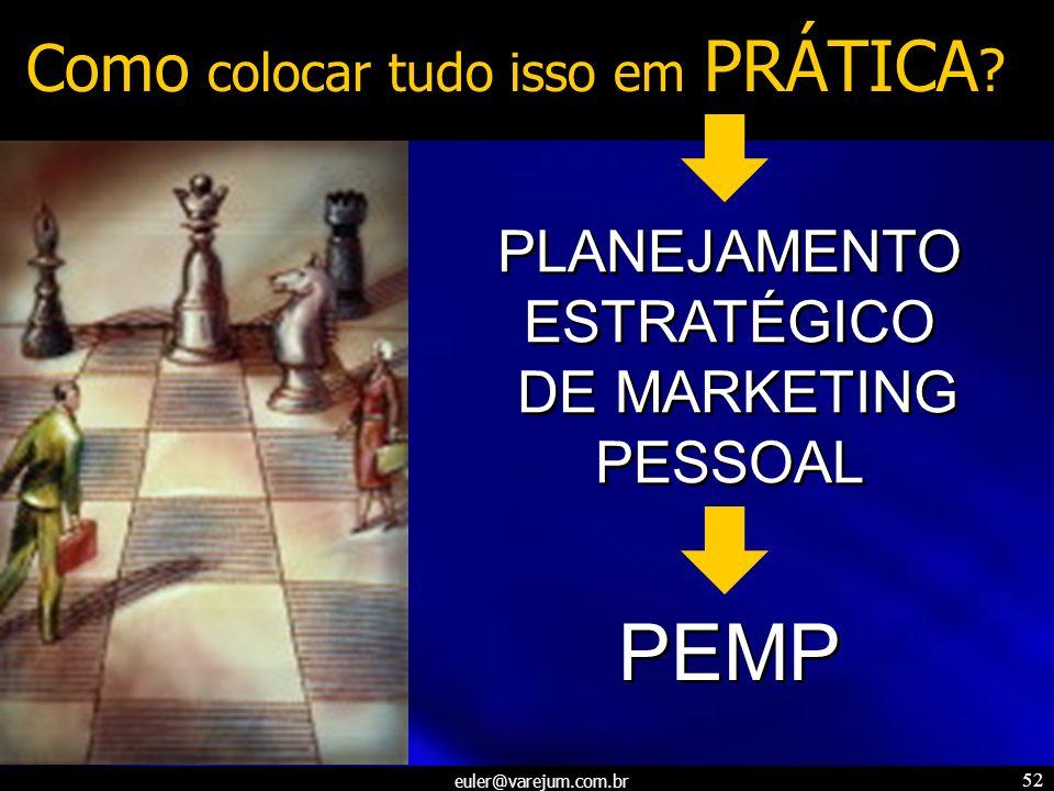 euler@varejum.com.br 52 Como colocar tudo isso em PRÁTICA ? PEMP PLANEJAMENTO ESTRATÉGICO DE MARKETING PESSOAL PLANEJAMENTO ESTRATÉGICO DE MARKETING P