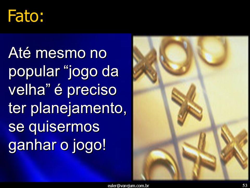 euler@varejum.com.br 53 Até mesmo no popular jogo da velha é preciso ter planejamento, se quisermos ganhar o jogo! Fato: