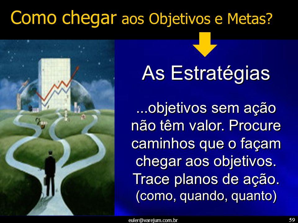 euler@varejum.com.br 59 Como chegar aos Objetivos e Metas? As Estratégias...objetivos sem ação não têm valor. Procure caminhos que o façam chegar aos