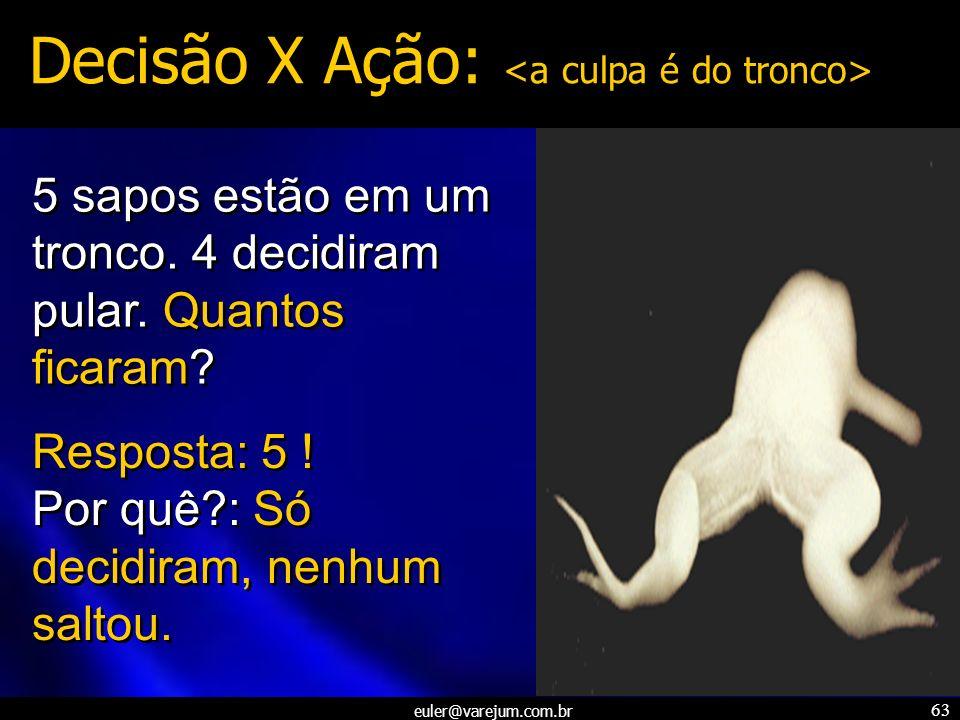 euler@varejum.com.br 63 5 sapos estão em um tronco. 4 decidiram pular. Quantos ficaram? Decisão X Ação: Resposta: 5 ! Por quê?: Só decidiram, nenhum s