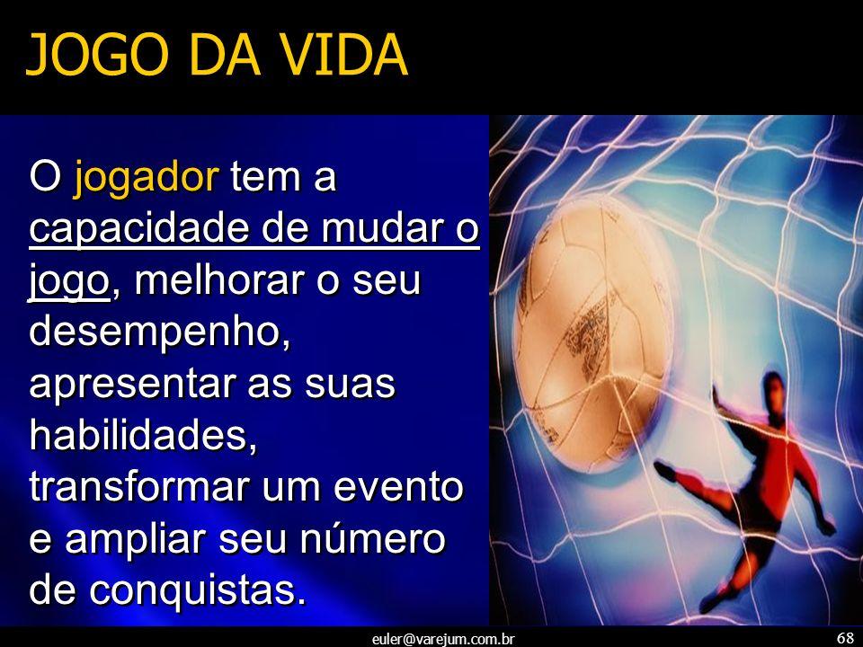 euler@varejum.com.br 68 JOGO DA VIDA O jogador tem a capacidade de mudar o jogo, melhorar o seu desempenho, apresentar as suas habilidades, transforma