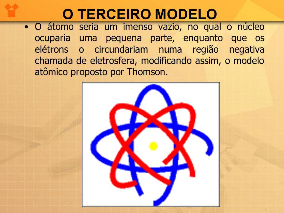 O TERCEIRO MODELO O átomo seria um imenso vazio, no qual o núcleo ocuparia uma pequena parte, enquanto que os elétrons o circundariam numa região nega