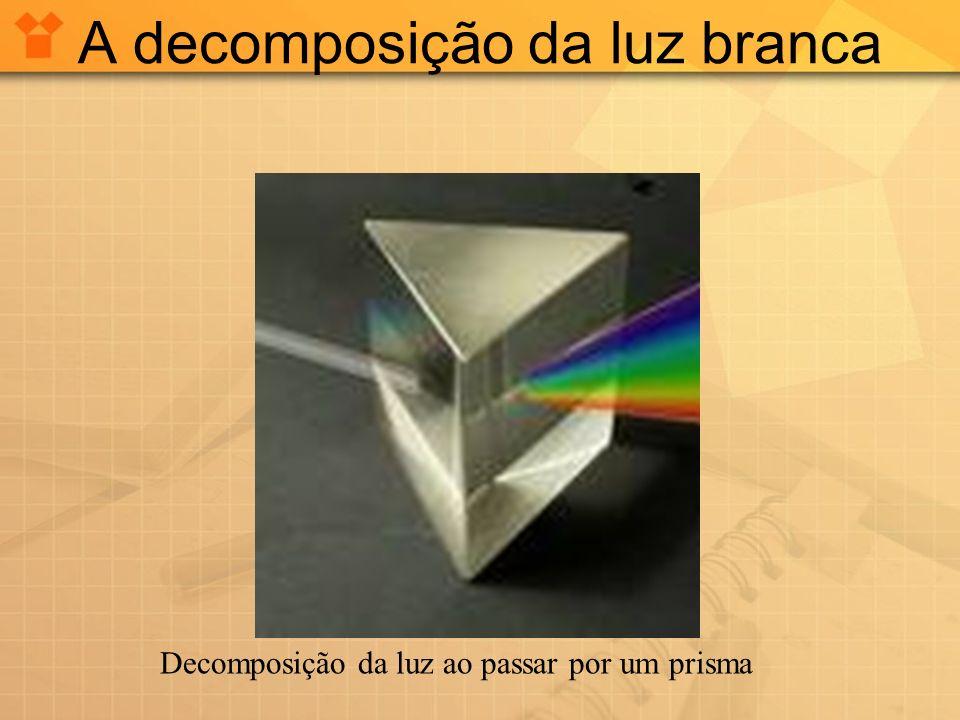 A decomposição da luz branca Decomposição da luz ao passar por um prisma