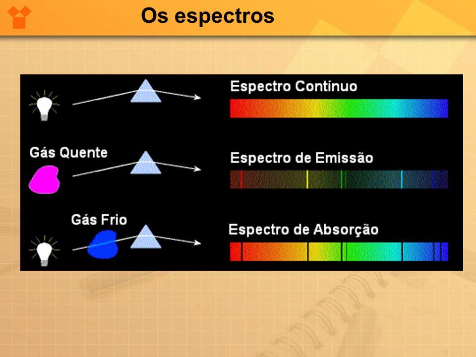 Os espectros