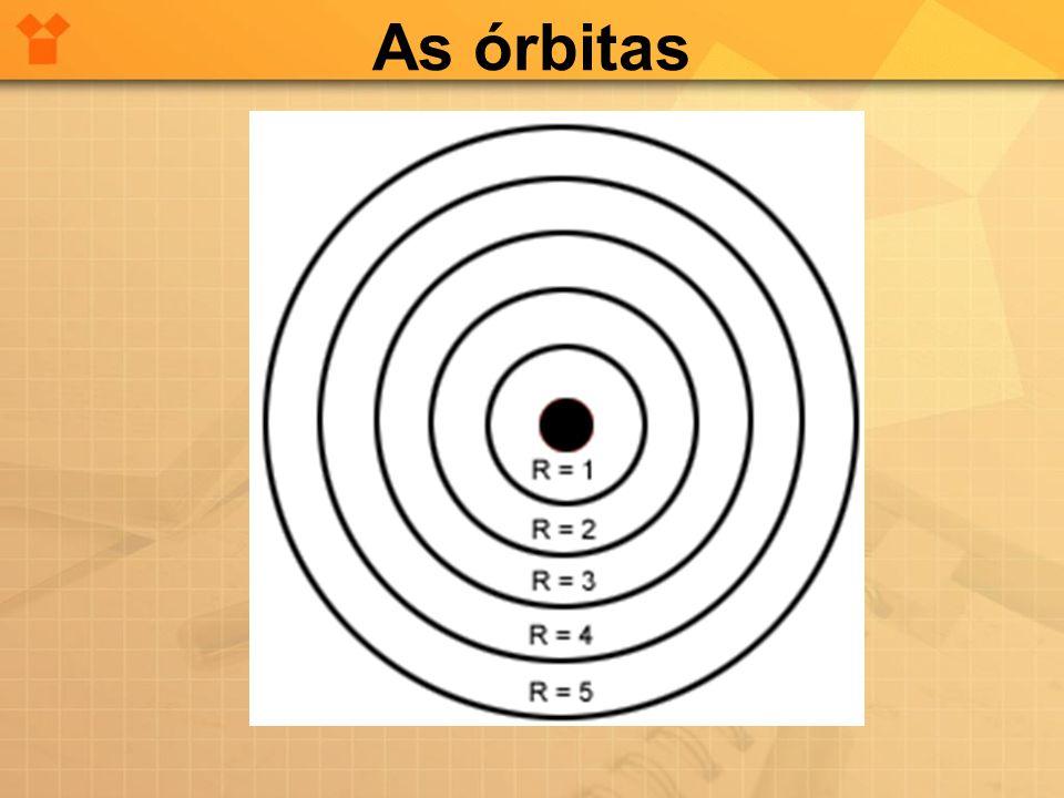 As órbitas