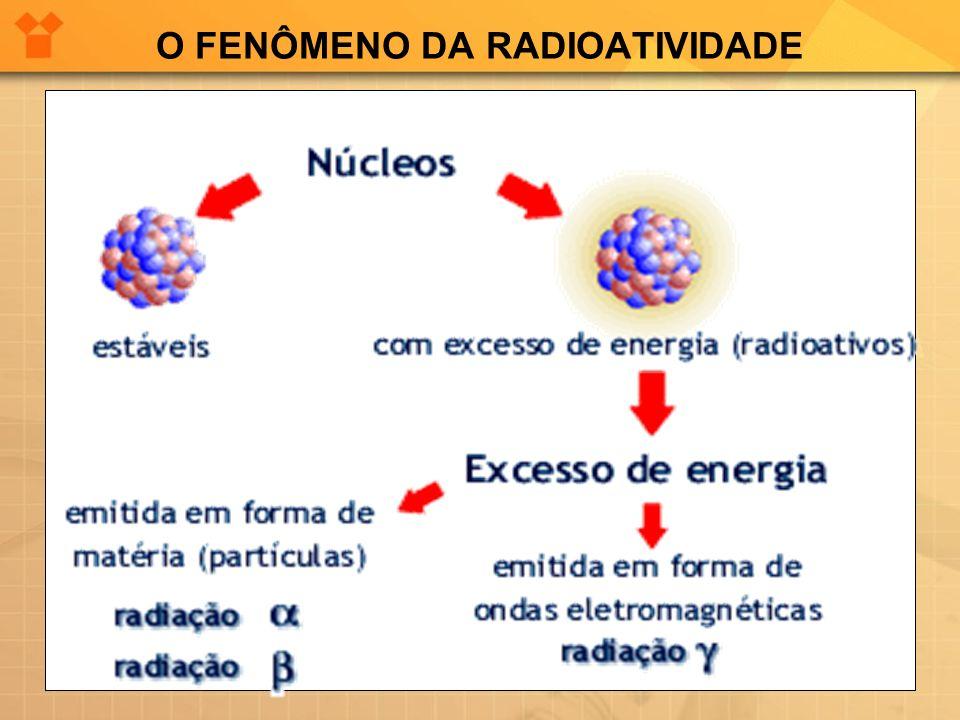 AS PARTÍCULAS RADIOATIVAS As radiações alfa ( ) e beta ( ) são partículas que possuem massa, carga elétrica e velocidade.