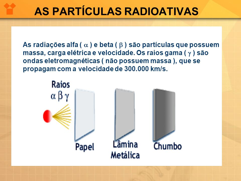 AS PARTÍCULAS RADIOATIVAS As radiações alfa ( ) e beta ( ) são partículas que possuem massa, carga elétrica e velocidade. Os raios gama ( ) são ondas