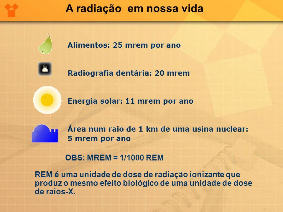 Alimentos: 25 mrem por ano Radiografia dentária: 20 mrem Energia solar: 11 mrem por ano Área num raio de 1 km de uma usina nuclear: 5 mrem por ano OBS