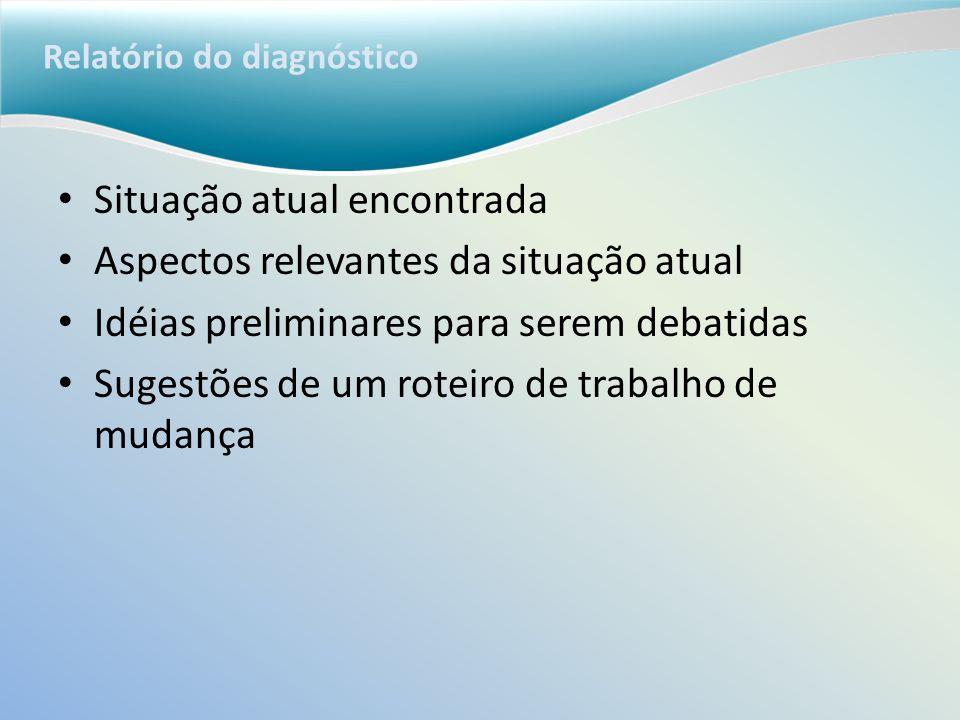 Relatório do diagnóstico Situação atual encontrada Aspectos relevantes da situação atual Idéias preliminares para serem debatidas Sugestões de um rote