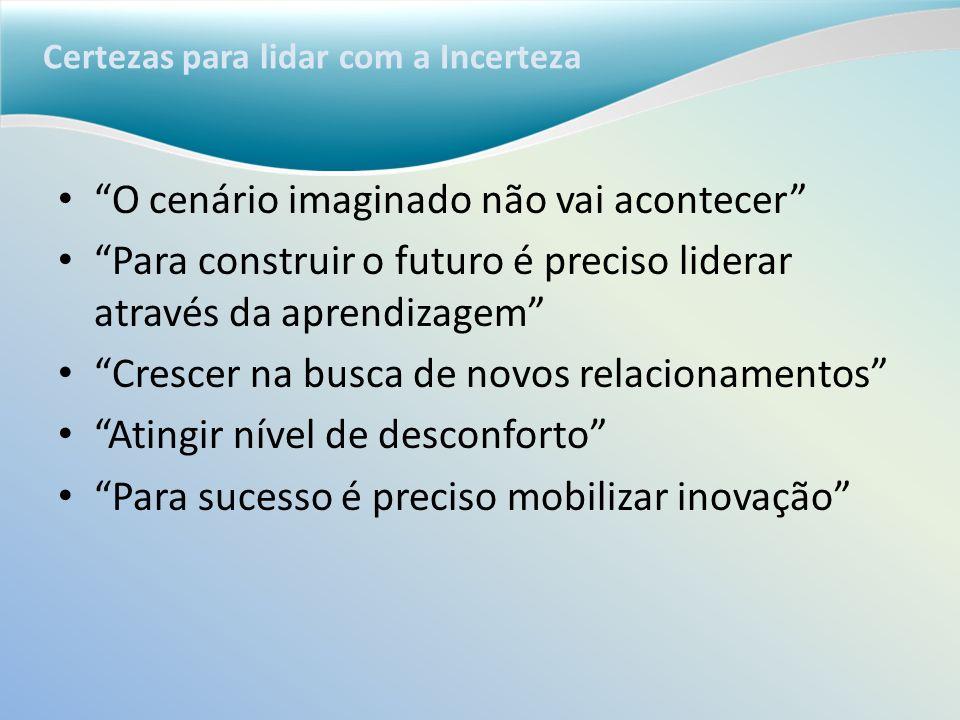 Certezas para lidar com a Incerteza O cenário imaginado não vai acontecer Para construir o futuro é preciso liderar através da aprendizagem Crescer na