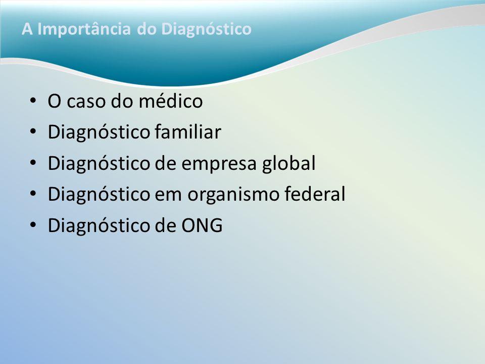 A Importância do Diagnóstico O caso do médico Diagnóstico familiar Diagnóstico de empresa global Diagnóstico em organismo federal Diagnóstico de ONG