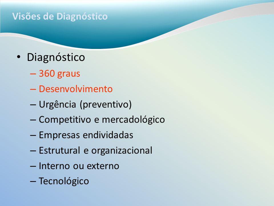 Visões de Diagnóstico Diagnóstico – 360 graus – Desenvolvimento – Urgência (preventivo) – Competitivo e mercadológico – Empresas endividadas – Estrutu