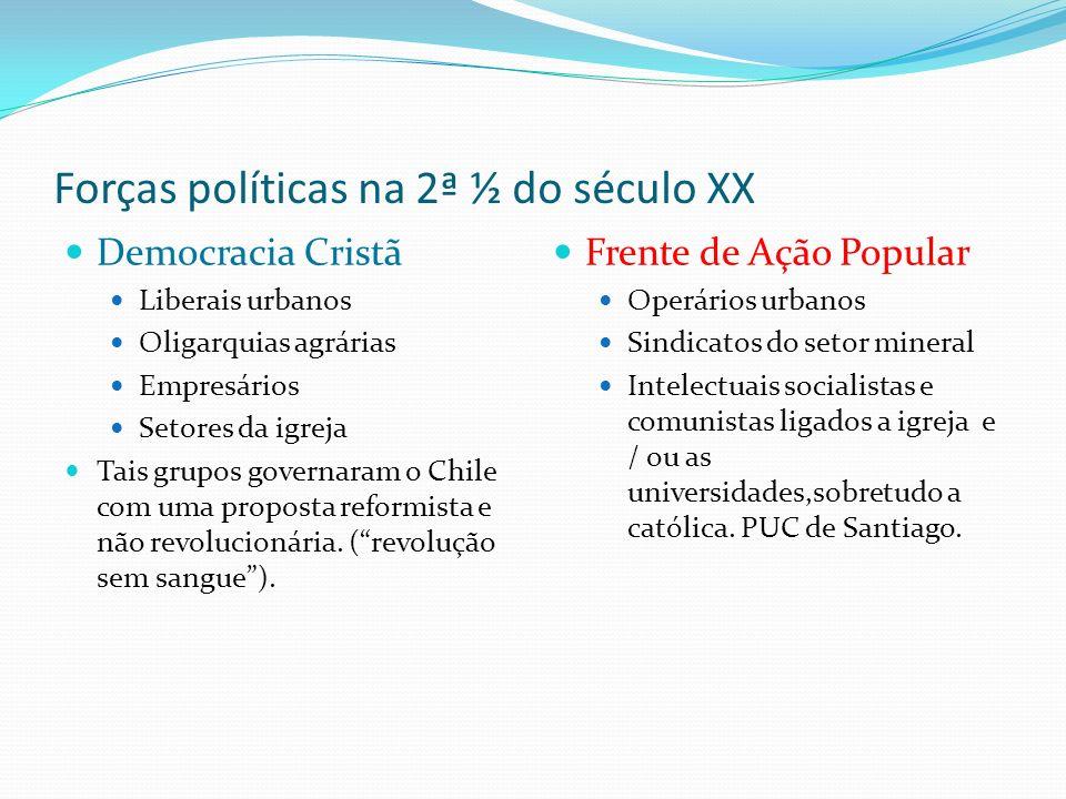 Forças políticas na 2ª ½ do século XX Democracia Cristã Liberais urbanos Oligarquias agrárias Empresários Setores da igreja Tais grupos governaram o C