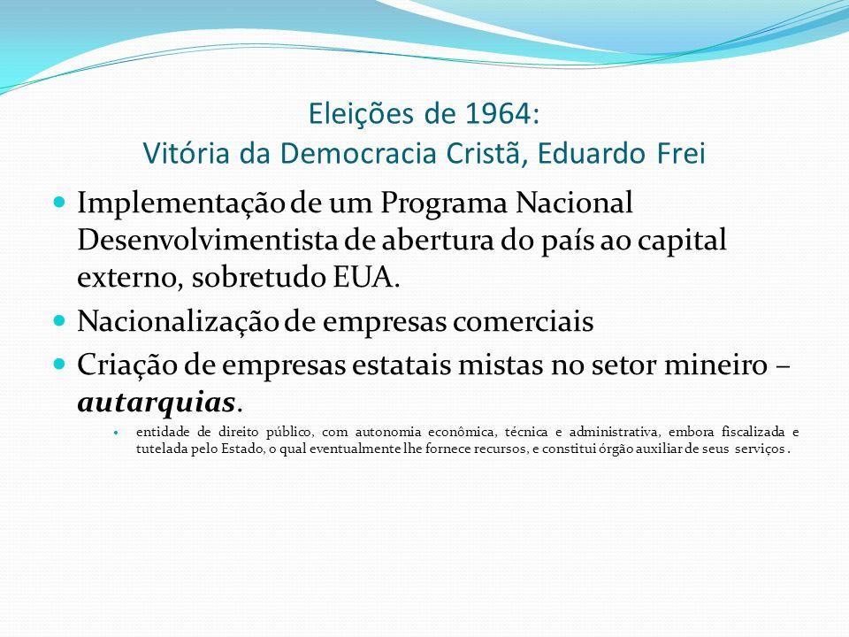 Eleições de 1964: Vitória da Democracia Cristã, Eduardo Frei Implementação de um Programa Nacional Desenvolvimentista de abertura do país ao capital e