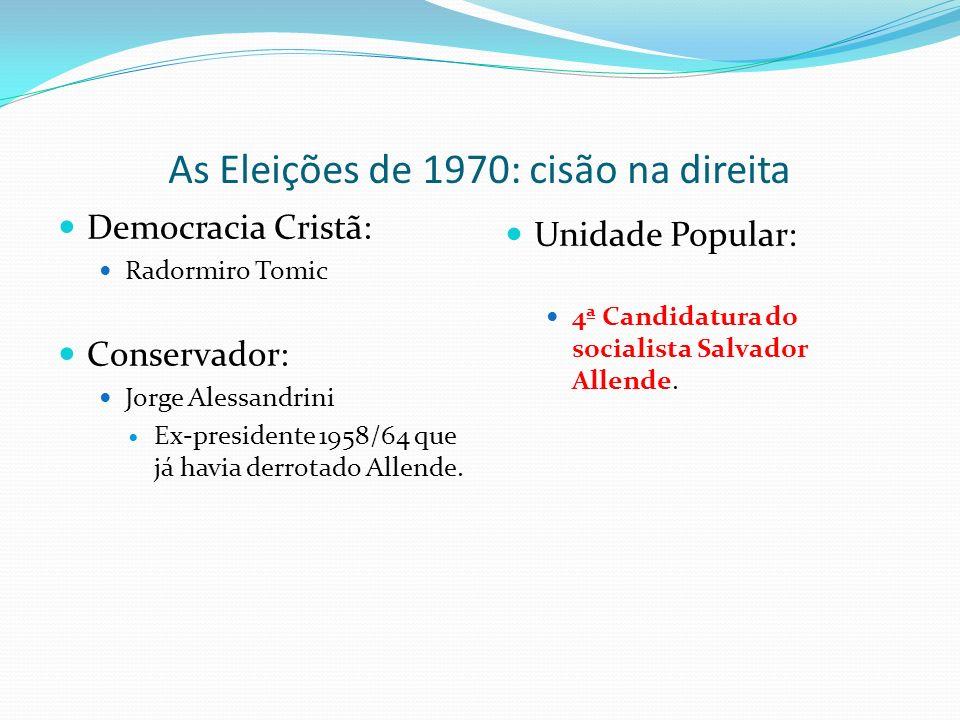 As Eleições de 1970: cisão na direita Democracia Cristã: Radormiro Tomic Conservador: Jorge Alessandrini Ex-presidente 1958/64 que já havia derrotado