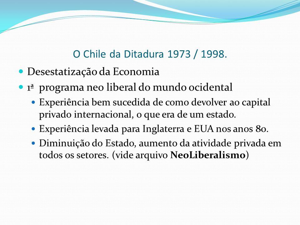 O Chile da Ditadura 1973 / 1998. Desestatização da Economia 1ª programa neo liberal do mundo ocidental Experiência bem sucedida de como devolver ao ca