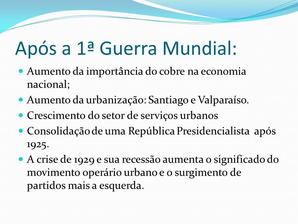Após a 1ª Guerra Mundial: Aumento da importância do cobre na economia nacional; Aumento da urbanização: Santiago e Valparaíso. Crescimento do setor de